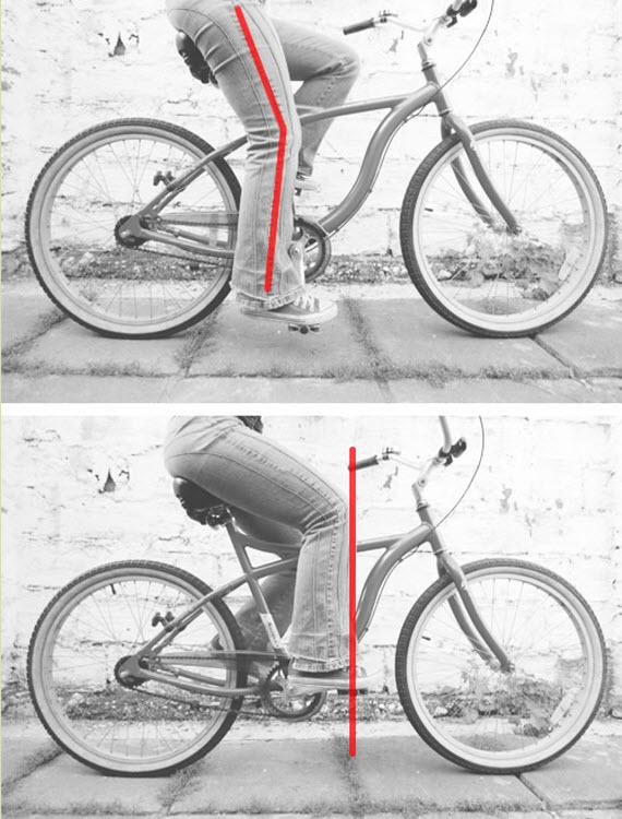 Posición de las piernas en una bicicleta de tamaño adecuado